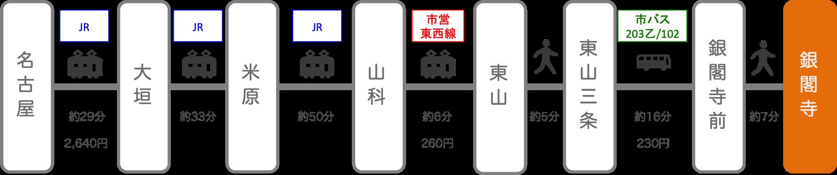 銀閣寺_名古屋(愛知)_電車