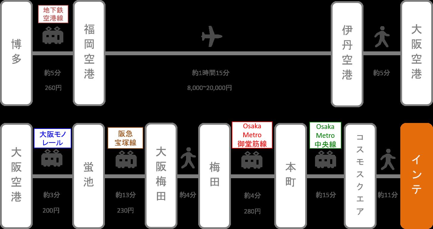 インテックス大阪_博多(福岡)_飛行機