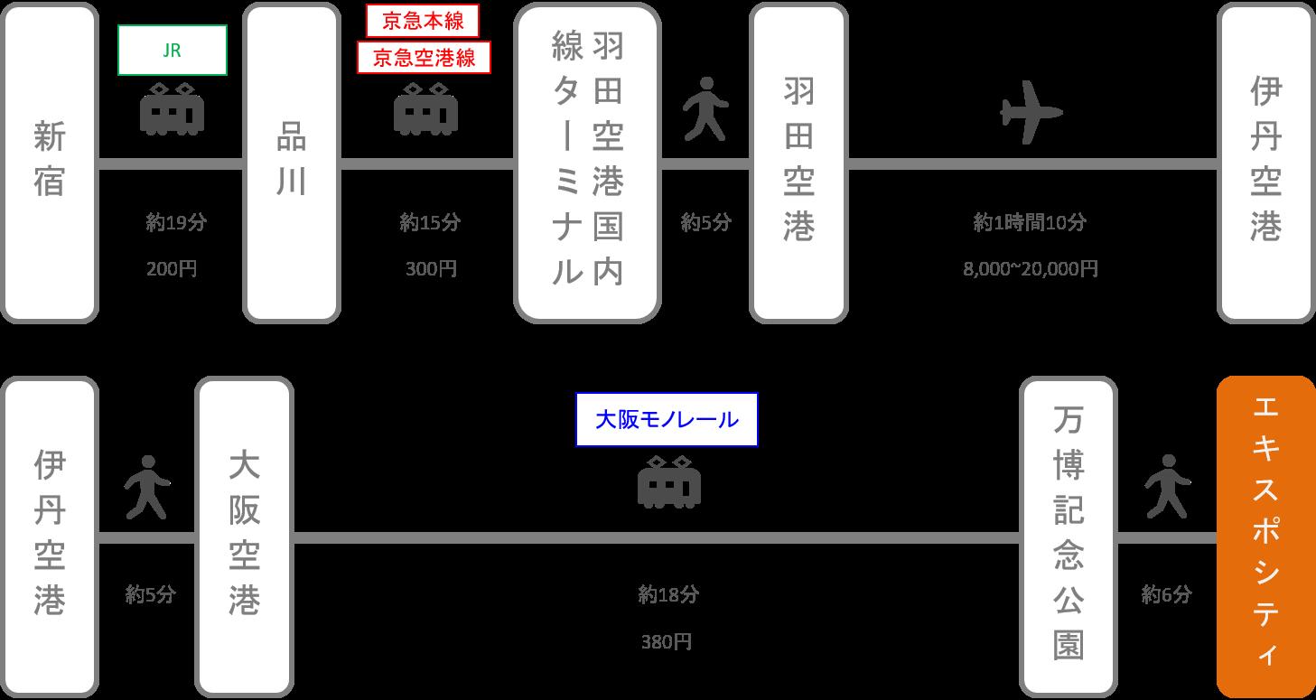 エキスポシティ_新宿_飛行機
