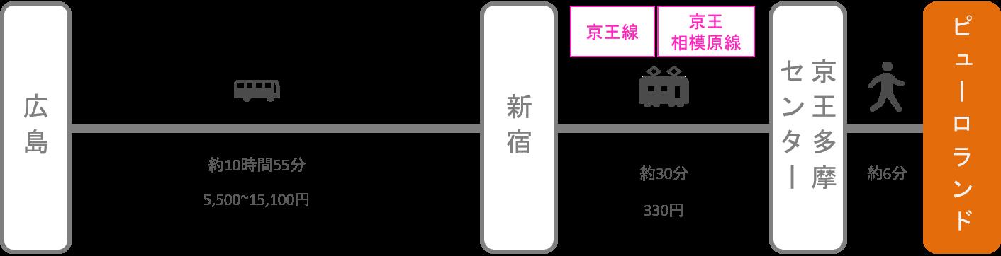 サンリオピューロランド_広島_高速バス