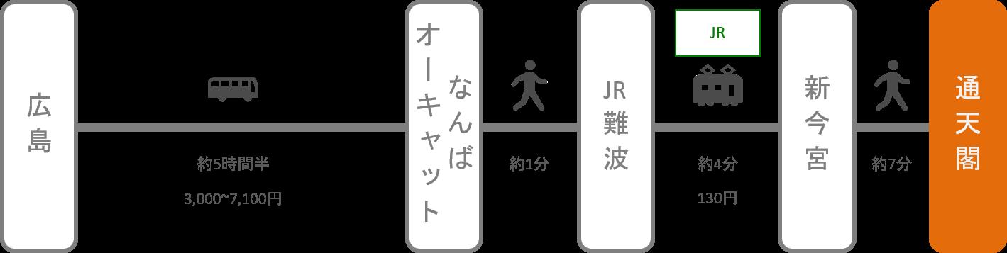 通天閣_広島_高速バス