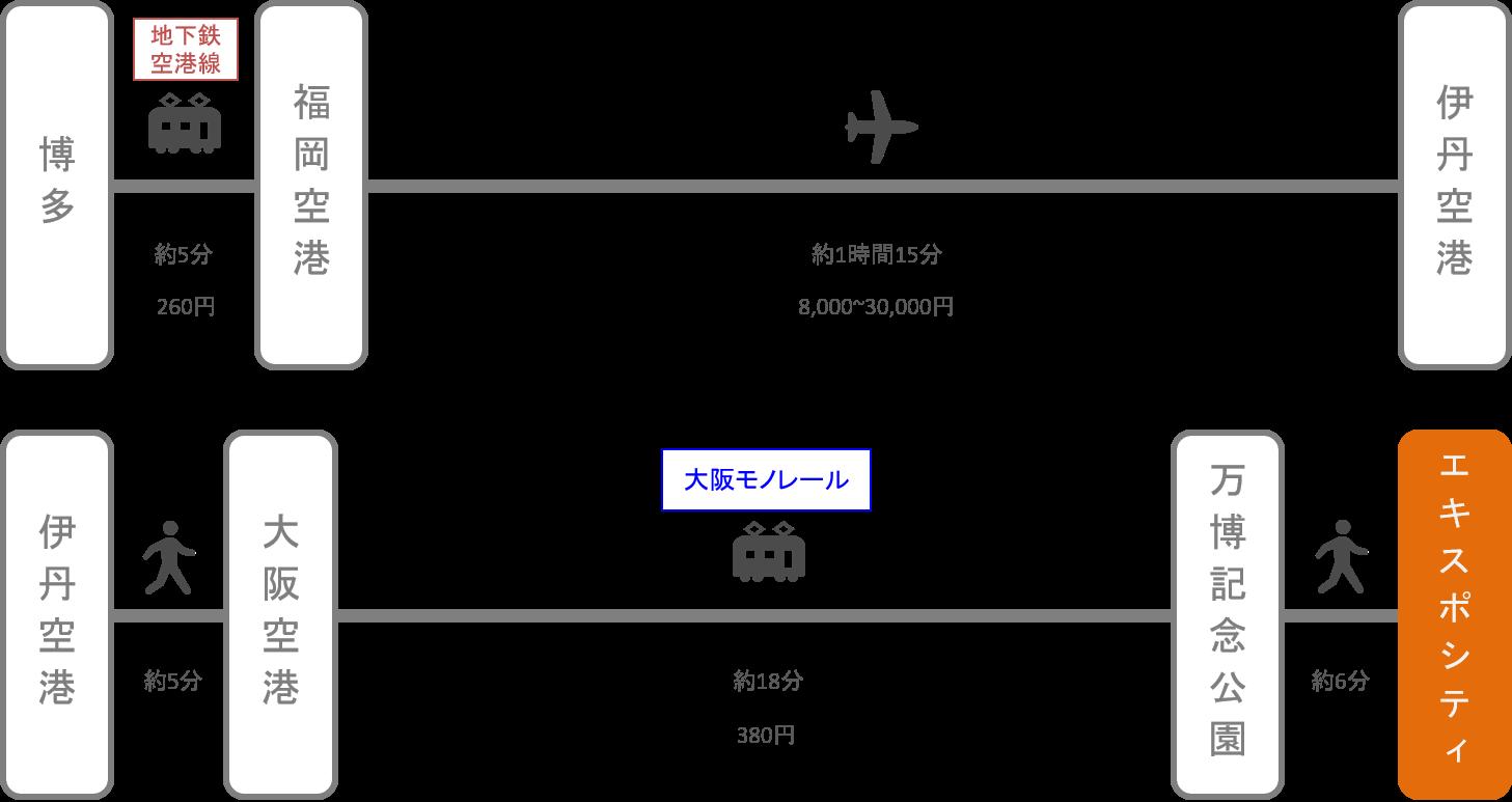 エキスポシティ_博多(福岡)_飛行機