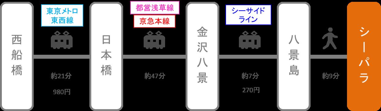 八景島シーパラダイス_西船橋(千葉)_電車