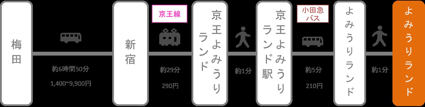 よみうりランド_梅田(大阪)_高速バス