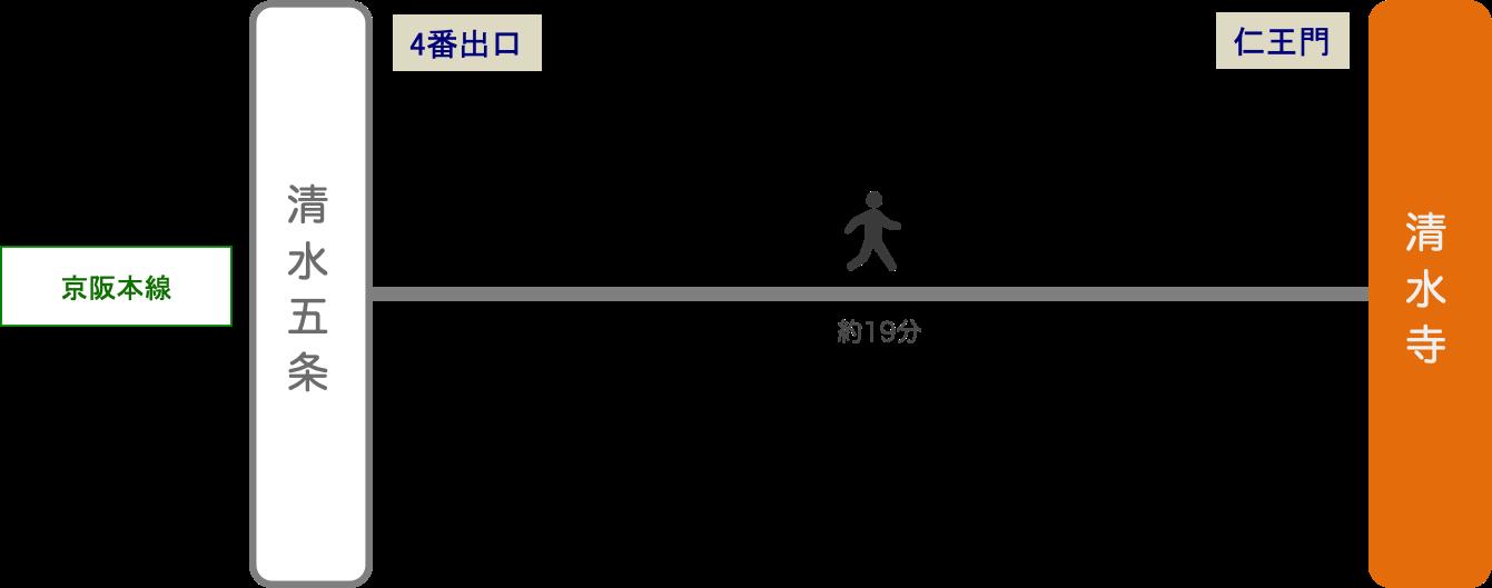 清水寺_電車_最寄り駅