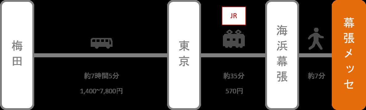 幕張メッセ_梅田(大阪)_高速バス