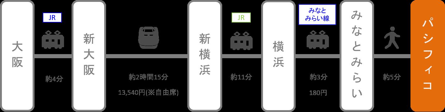 パシフィコ横浜_梅田_新幹線