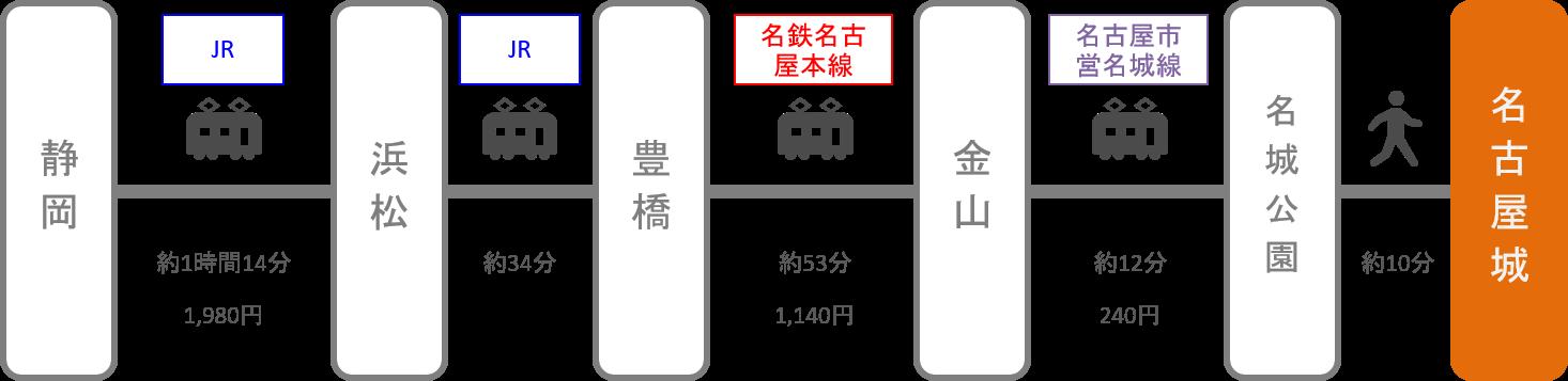 名古屋城_静岡_電車