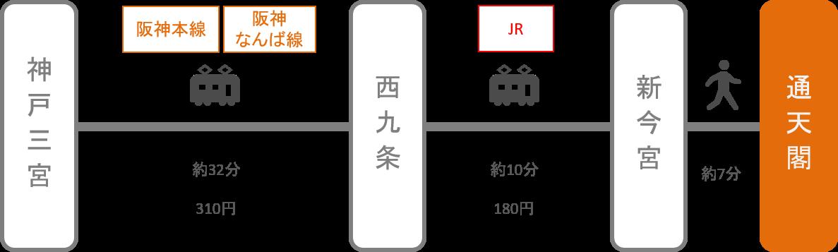 通天閣_三ノ宮(兵庫)_電車