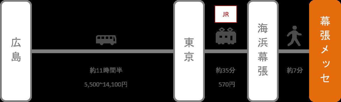 幕張メッセ_広島_高速バス