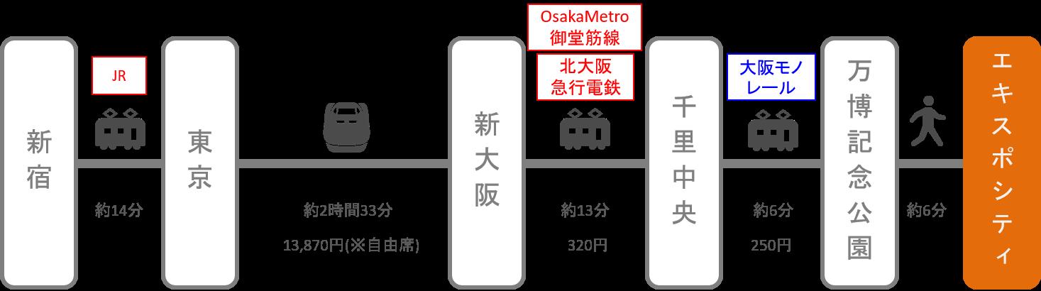 エキスポシティ_新宿_新幹線