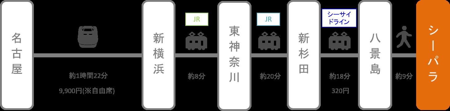 八景島シーパラダイス_名古屋(愛知)_新幹線