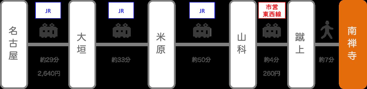 南禅寺_名古屋(愛知)_電車