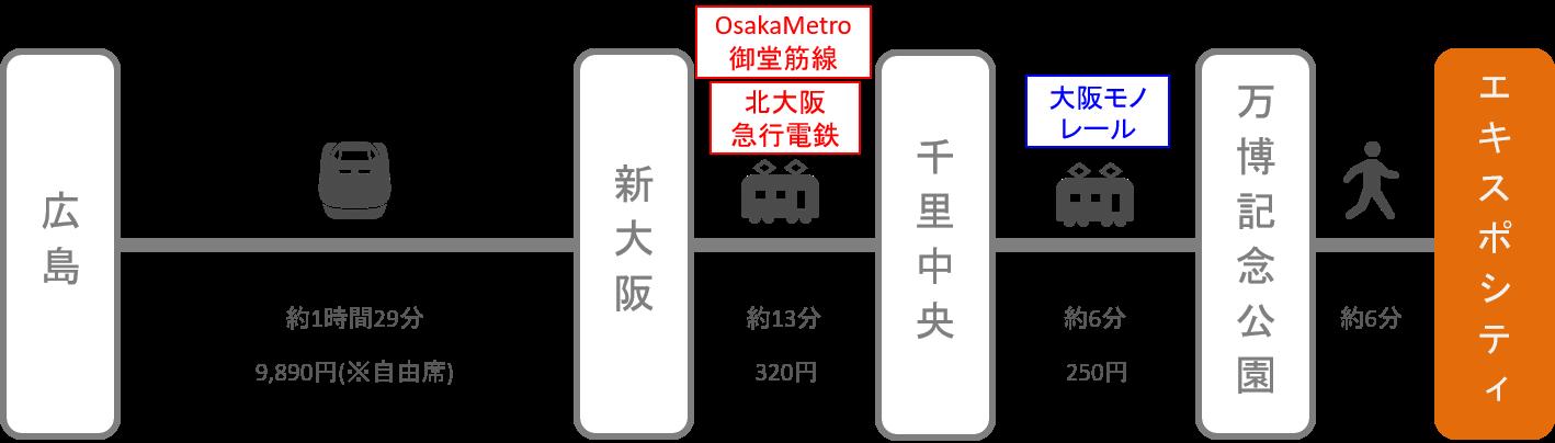 エキスポシティ_広島_新幹線