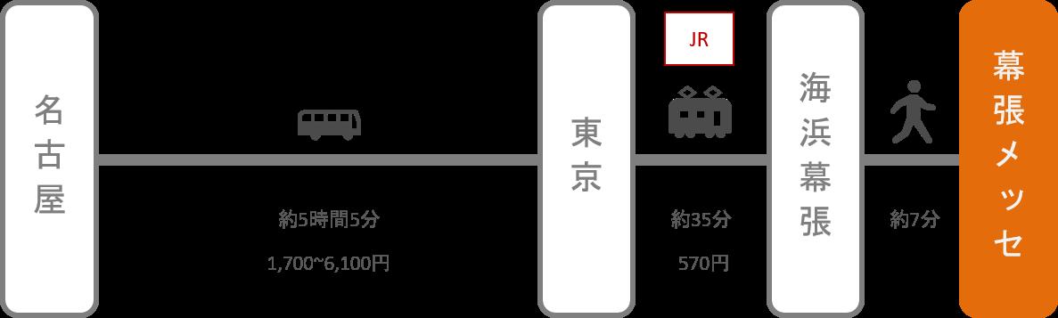 幕張メッセ_名古屋(愛知)_高速バス
