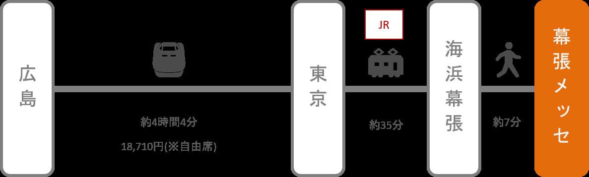 幕張メッセ_広島_新幹線