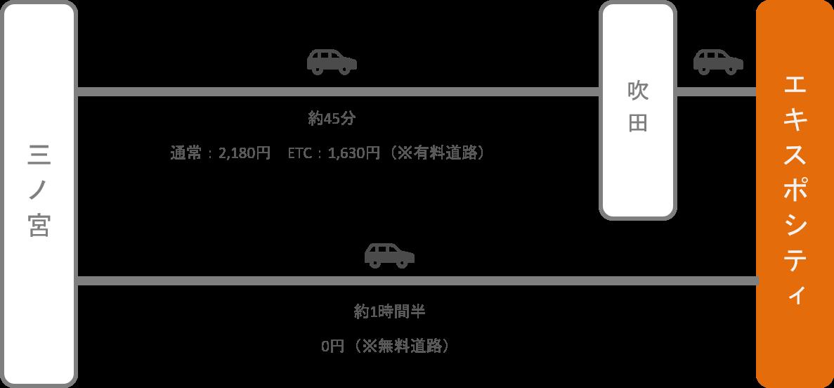 エキスポシティ_神戸(兵庫)_車
