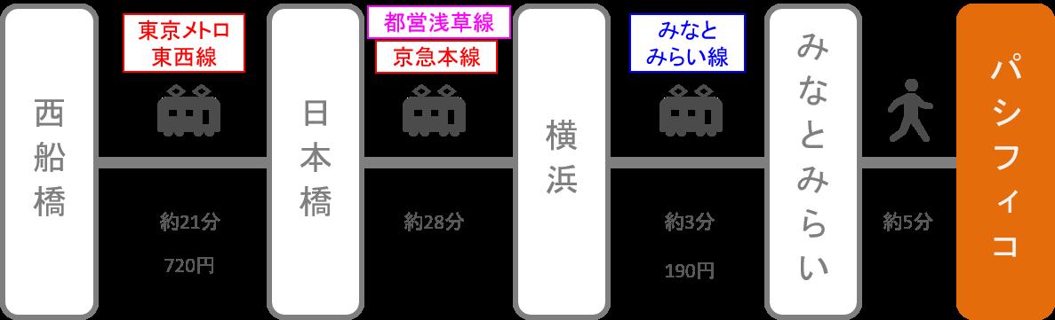 パシフィコ横浜_西船橋(千葉)_電車