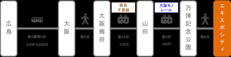 エキスポシティ_広島_高速バス