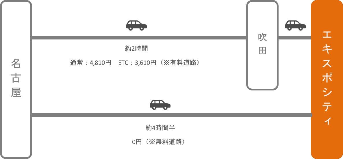 エキスポシティ_名古屋(愛知)_車