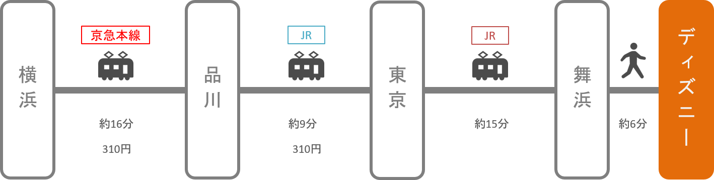 ディズニーランド_横浜(神奈川)_電車