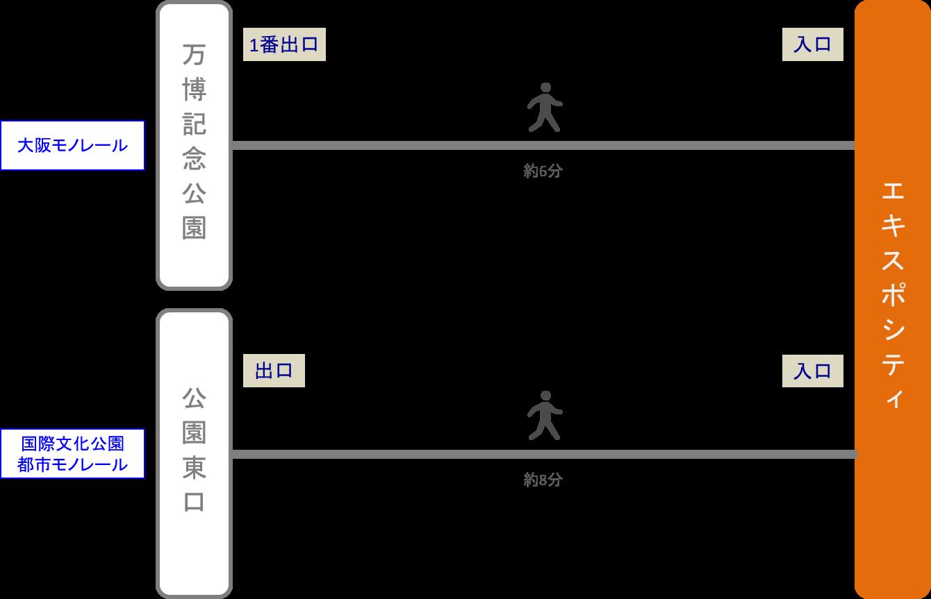 エキスポシティ_最寄り駅