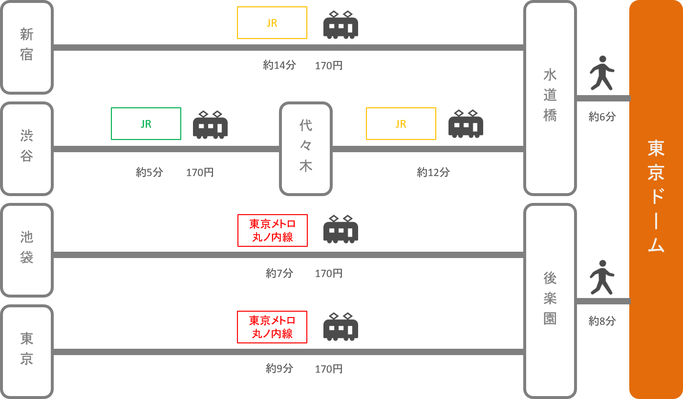 東京ドーム_東京都_電車