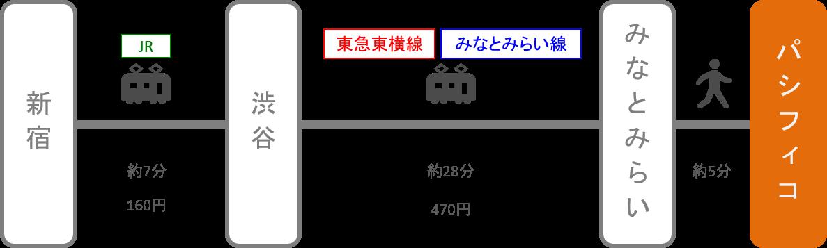 パシフィコ横浜_新宿(東京)_電車
