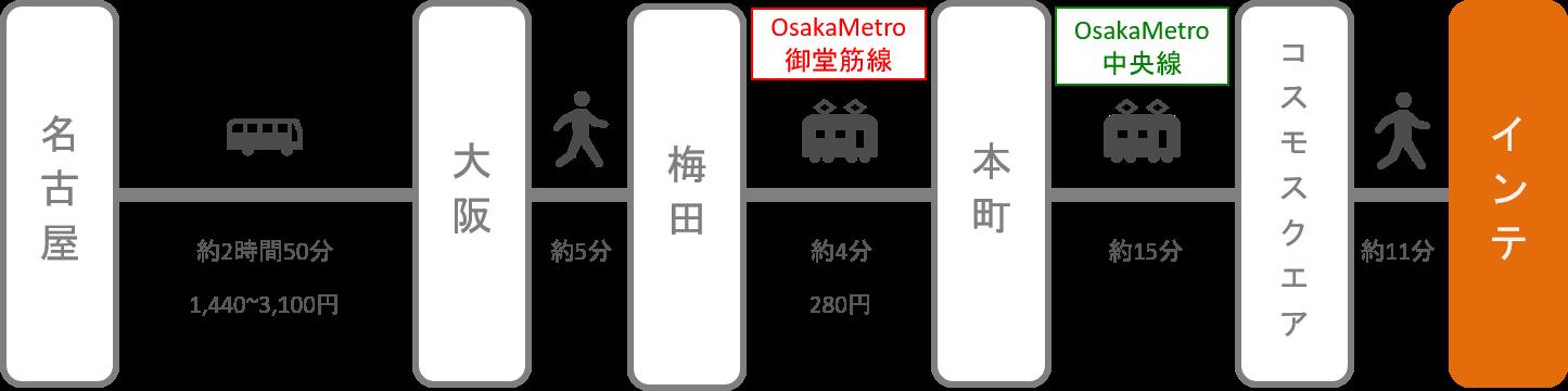 インテックス大阪_名古屋(愛知)_高速バス