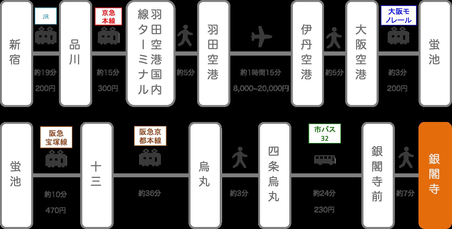 銀閣寺_新宿(東京)_飛行機