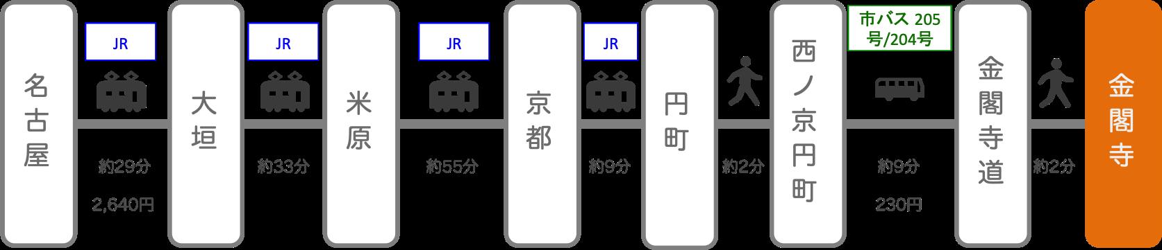 金閣寺_名古屋(愛知)_電車