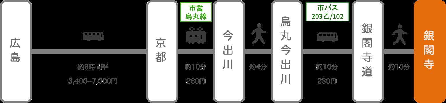 銀閣寺_広島_高速バス