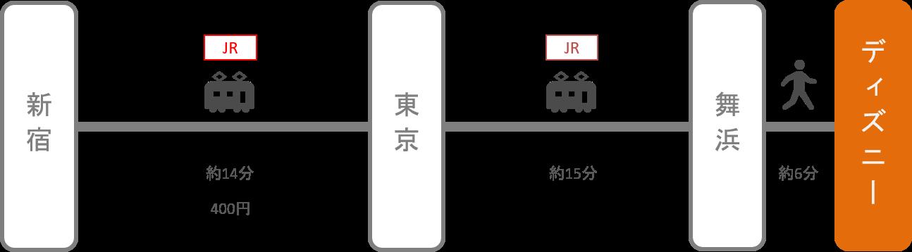 ディズニーランド_新宿(東京)_電車