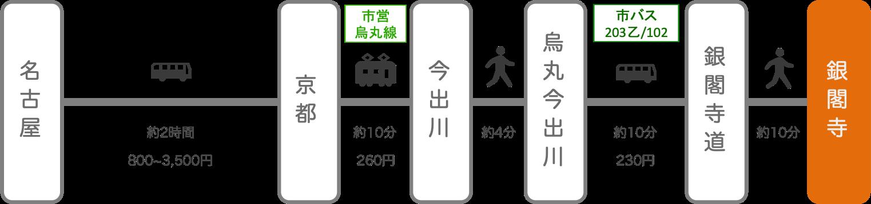 銀閣寺_名古屋(愛知)_高速バス