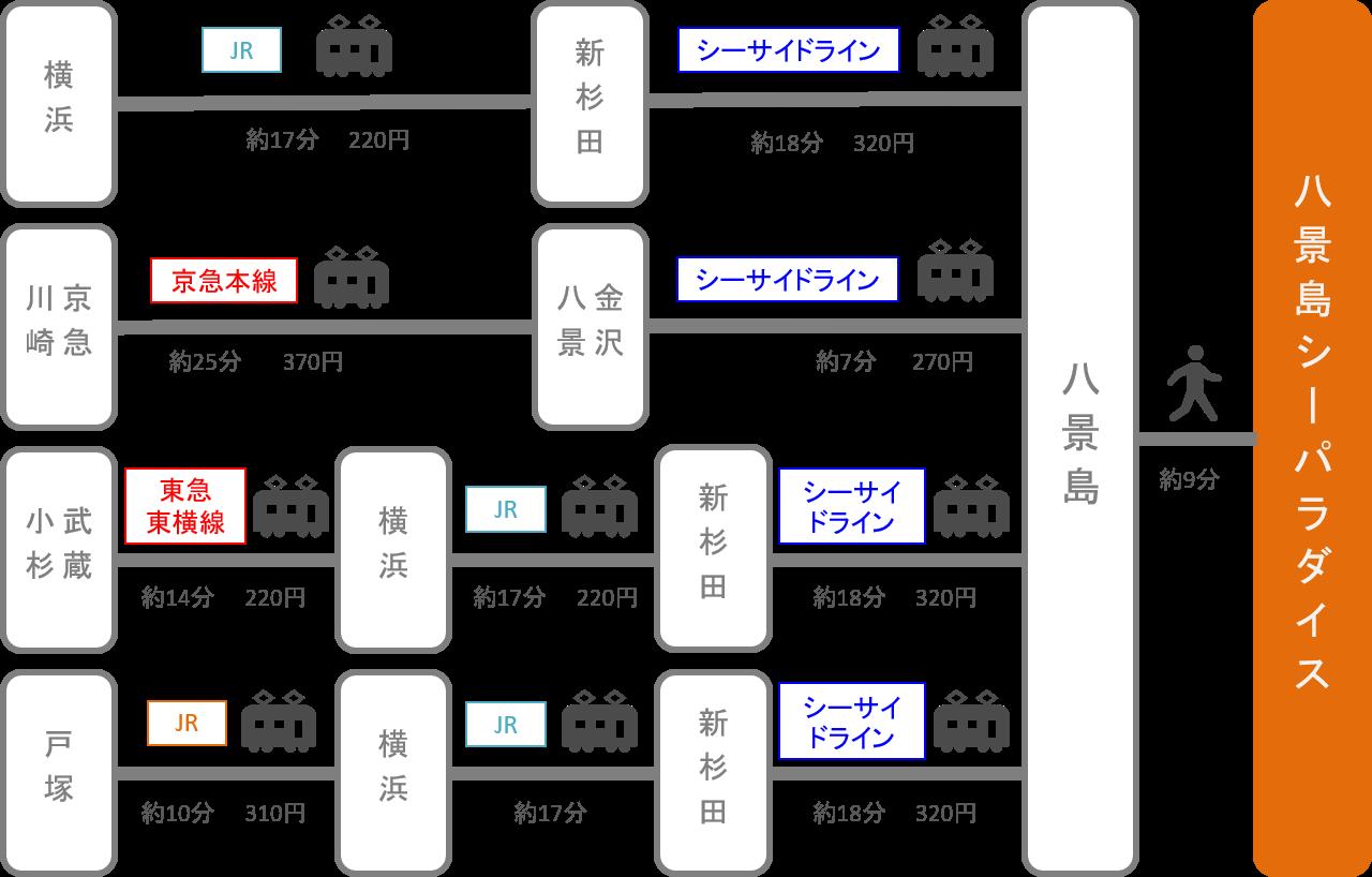 八景島シーパラダイス_神奈川県_電車