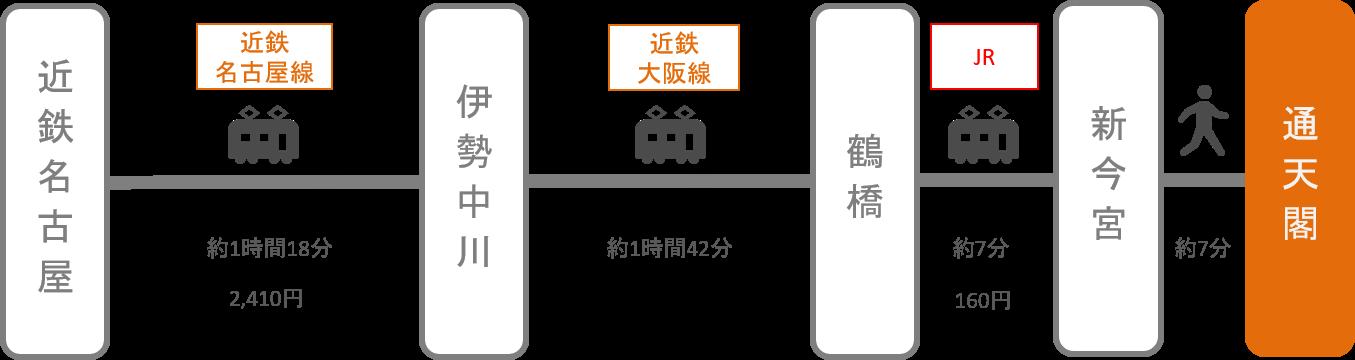 通天閣_名古屋(愛知)_電車