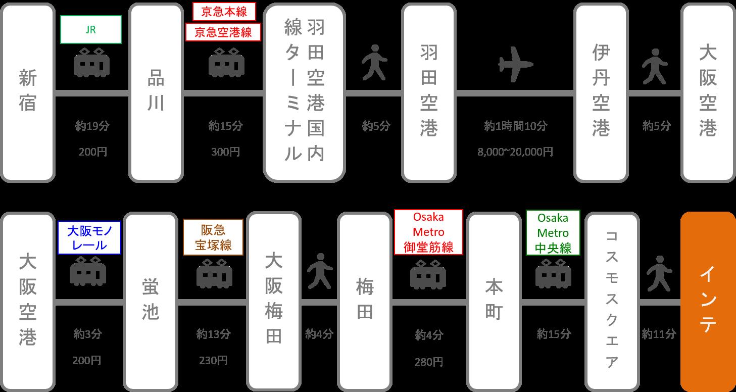 インテックス大阪_新宿_飛行機