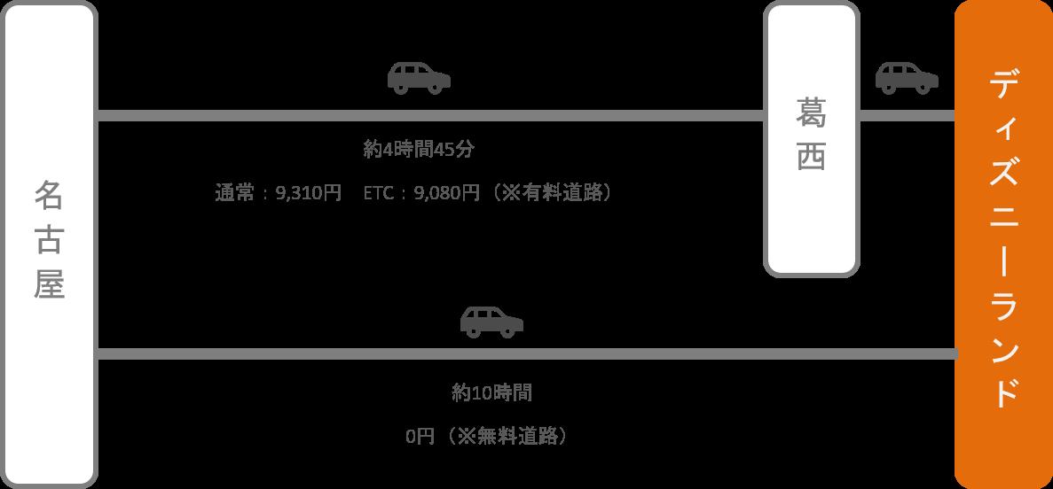 ディズニーランド_名古屋(愛知)_車