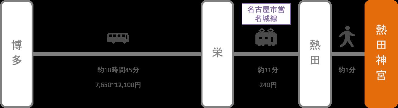 熱田神宮_博多(福岡)_高速バス