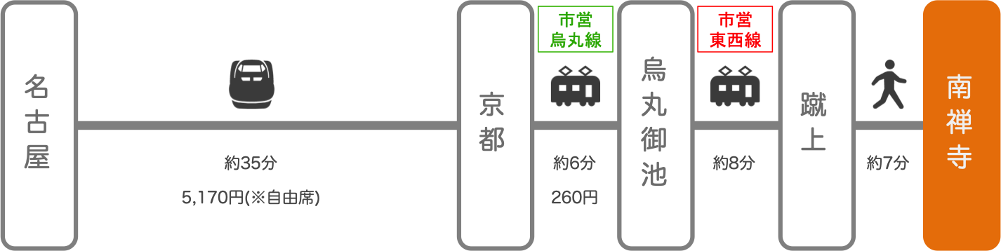 南禅寺_名古屋(愛知)_新幹線
