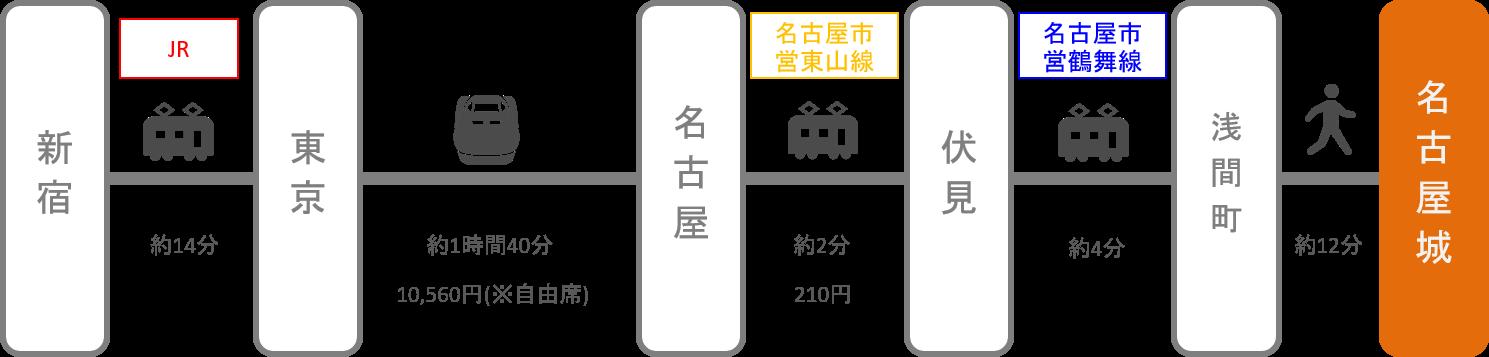 名古屋城_新宿_新幹線