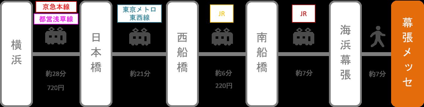 幕張メッセ_横浜(神奈川)_電車