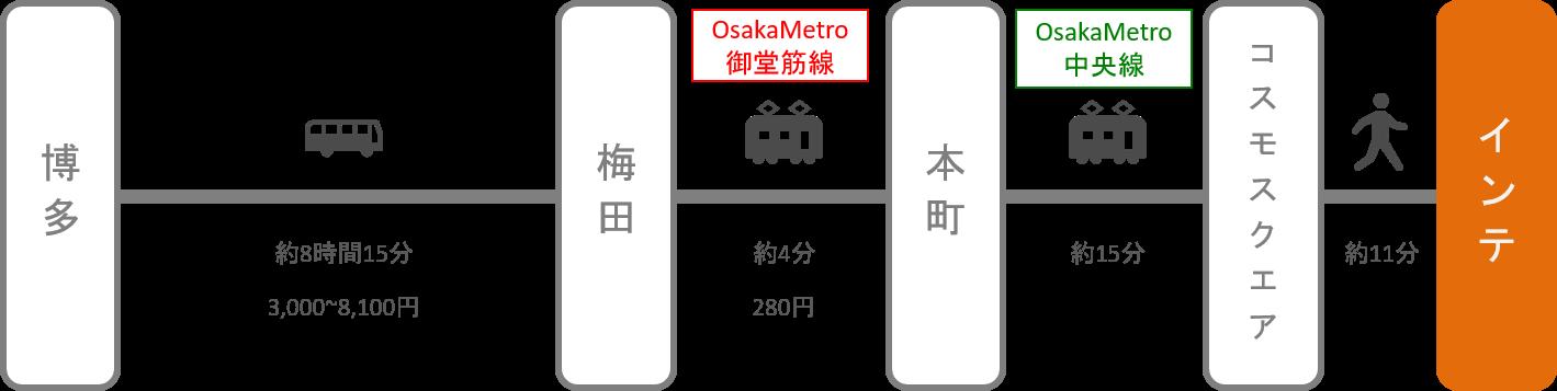 インテックス大阪_博多(福岡)_高速バス