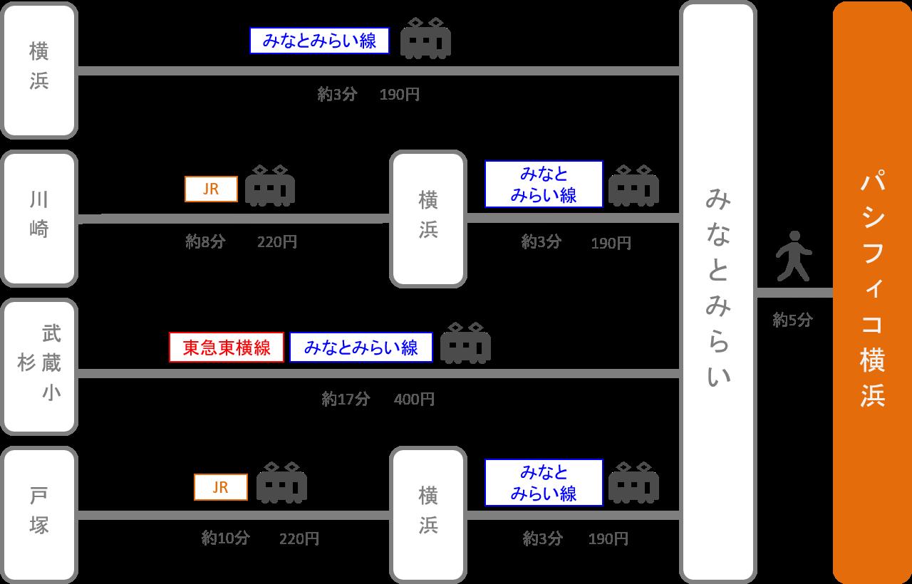 パシフィコ横浜_神奈川県_電車