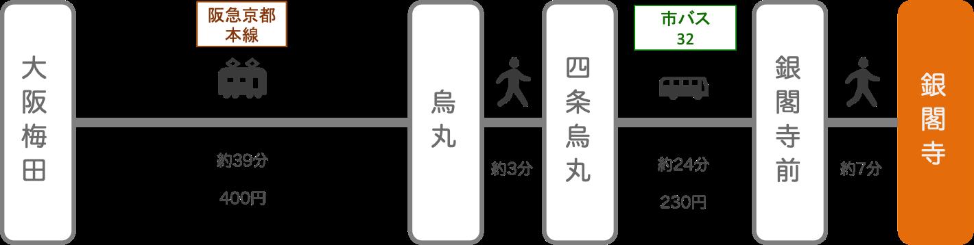 銀閣寺_梅田(大阪)_電車とバス
