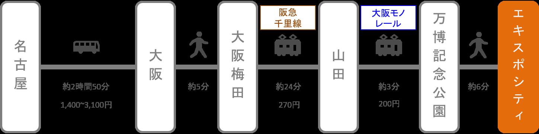 エキスポシティ_名古屋(愛知)_高速バス