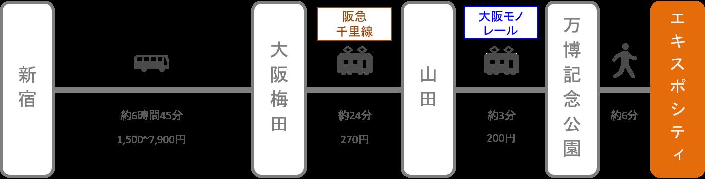 エキスポシティ_新宿_高速バス