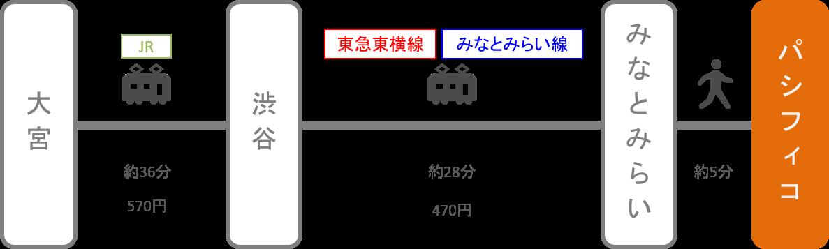 パシフィコ横浜_大宮(埼玉)_電車