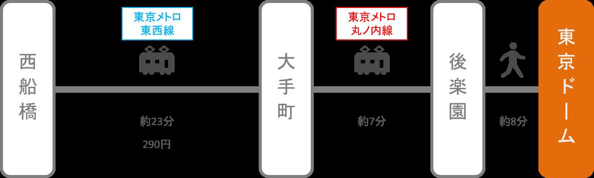 東京ドーム_西船橋(千葉)_電車