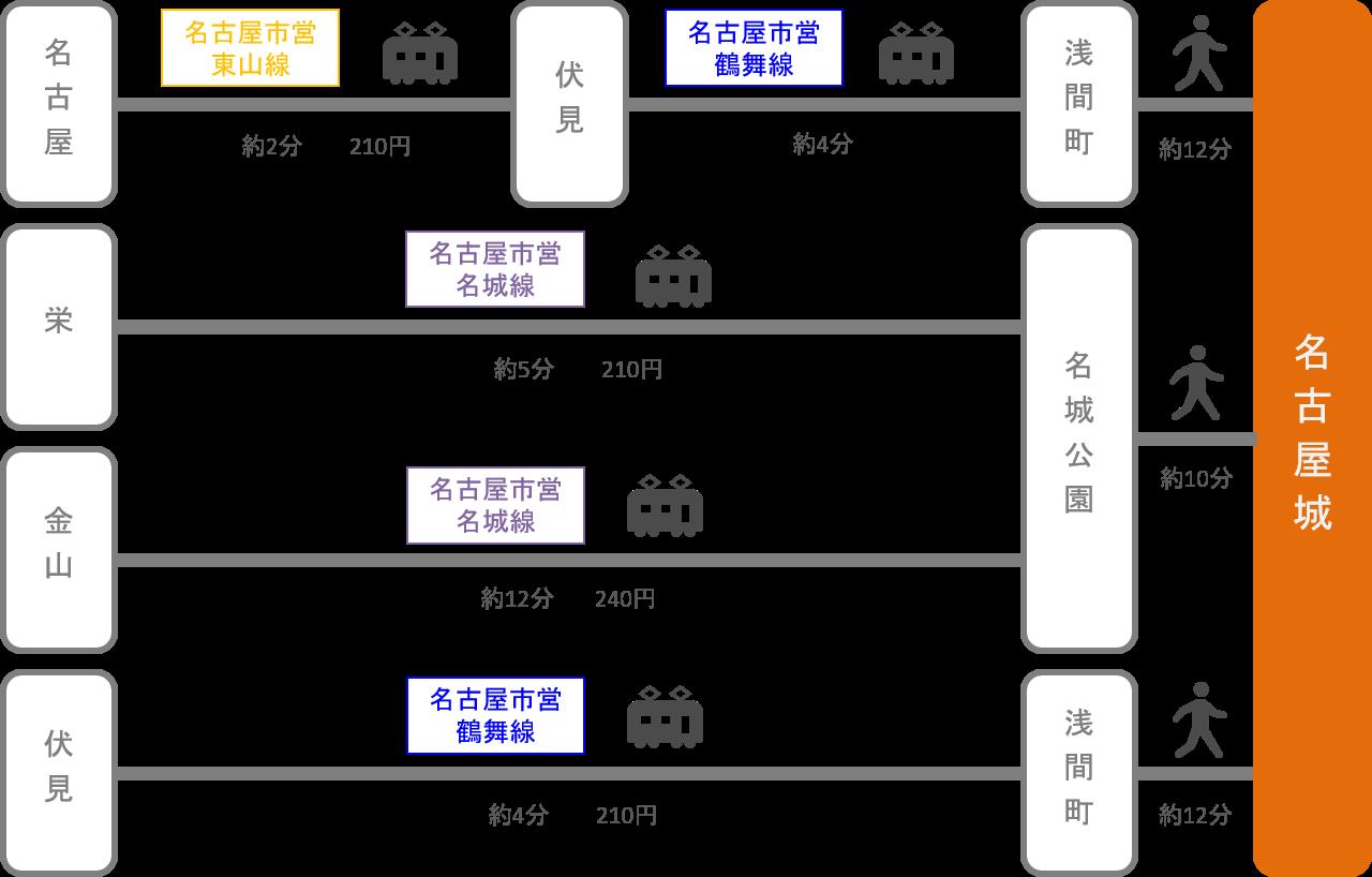 名古屋城_愛知県_電車